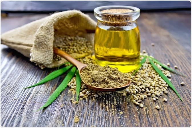 How Effective Is CBD Oil in Protecting and Healing Your Skin?